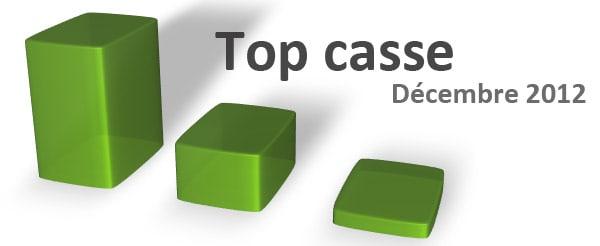 Top Casse des touches de décembre 2012