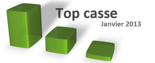 Top casse janvier 2013