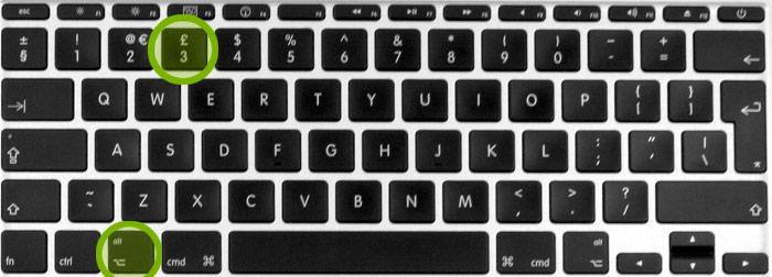 La touche dièse sur un clavier Mac anglais (uk)